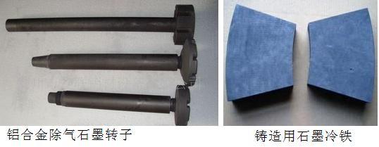 供应石墨制品